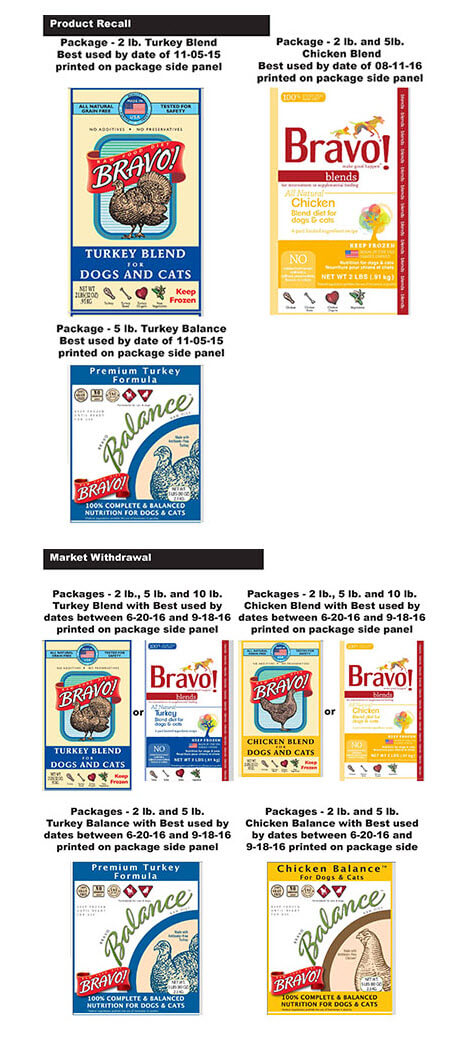Bravo Dog Food Recall Label Images