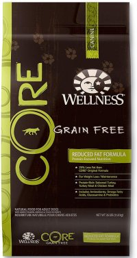 Wellness Core Reduced Fat Dog Food for Weight Loss